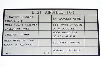 Best Airspeed Fly Less Fuel